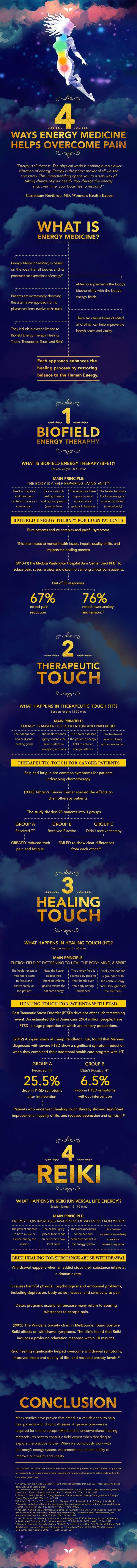 Donna Eden Energy Medicine Infographic