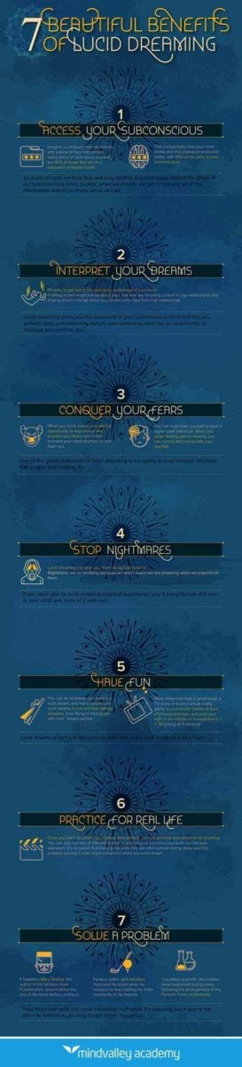 lucid dreaming infographic