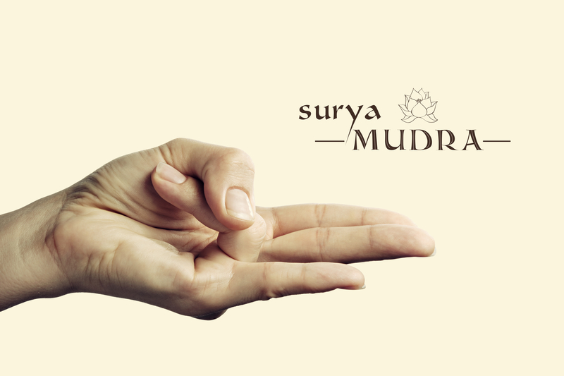 6 Powerful Mudras To Practice On Your Journey To Enlightenment