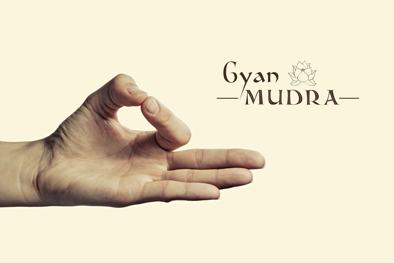 What is the Gyan Mudra?