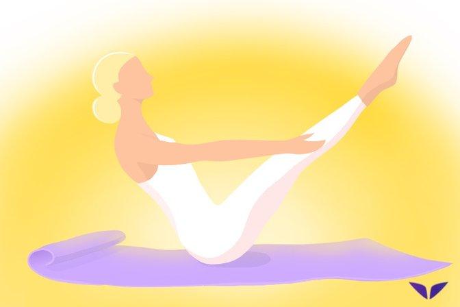 How Do You Meditate On The Solar Plexus Chakra