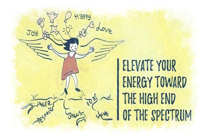 Elevate Positive Energy